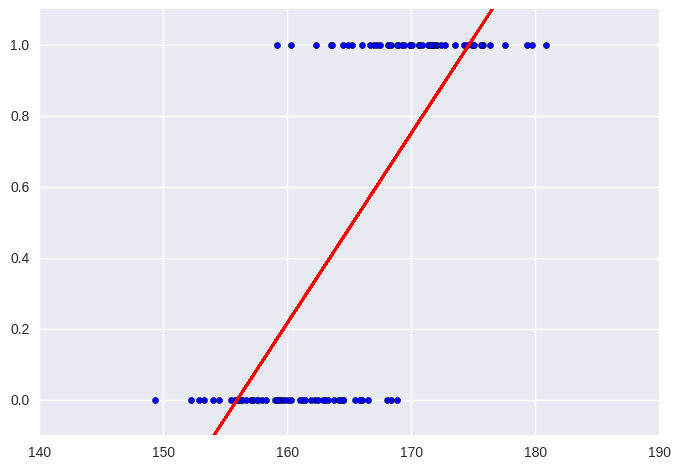 linear regression -fullwidth